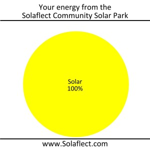 Your energy from Solaflect v1