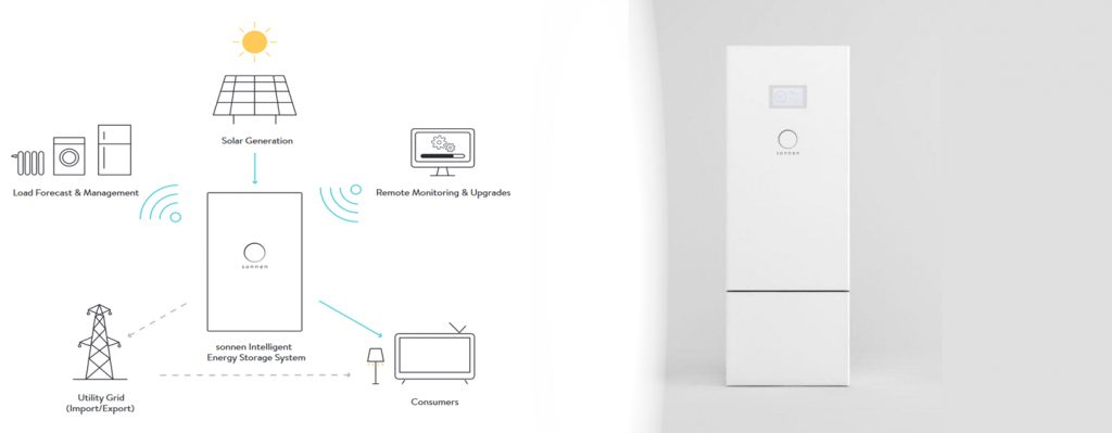 Sonnen home battery storage solution