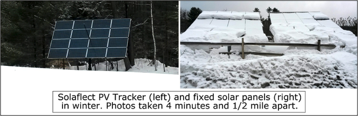 solar trackers work well in snow